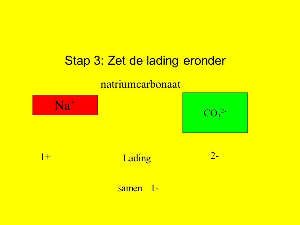Stap 3: Zet de lading eronder Lading 1+ 2- samen1- natriumcarbonaat Na + CO 3 2-