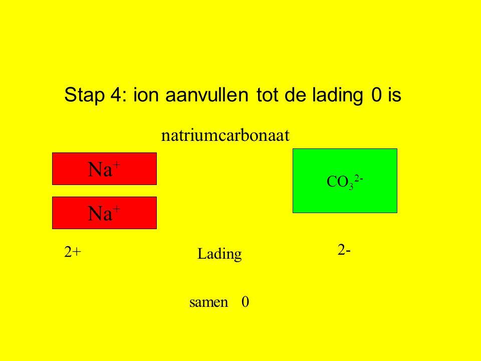 Stap 4: ion aanvullen tot de lading 0 is Lading 2+ 2- samen0 natriumcarbonaat Na + CO 3 2- Na +