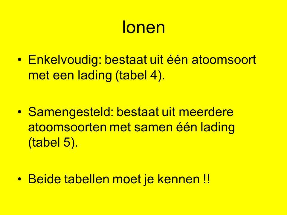 Ionen Enkelvoudig: bestaat uit één atoomsoort met een lading (tabel 4).