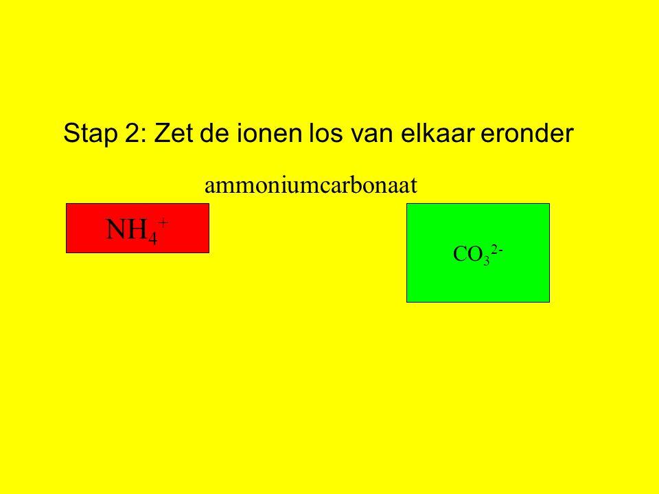 Stap 2: Zet de ionen los van elkaar eronder NH 4 + CO 3 2- ammoniumcarbonaat