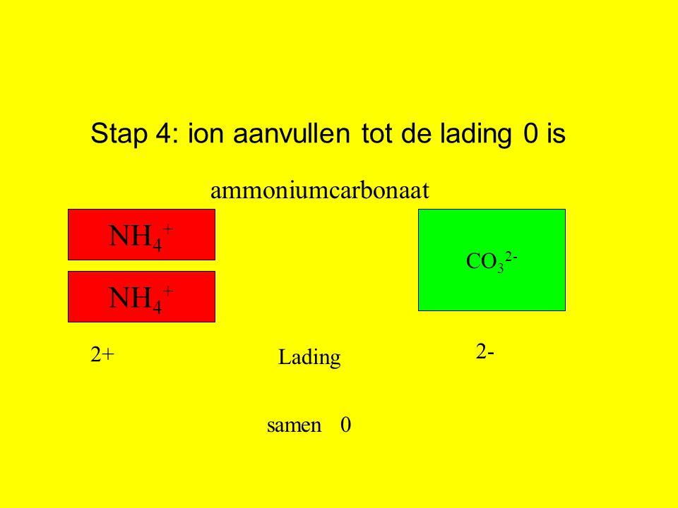 Stap 4: ion aanvullen tot de lading 0 is Lading 2+ 2- samen0 NH 4 + CO 3 2- ammoniumcarbonaat NH 4 +
