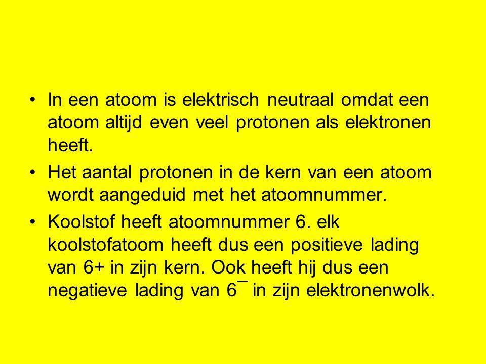 Het Periodiek Systeem De atomen heeft men gerangschikt in het 'Periodiek Systeem der Elementen' Hier zijn de atomen van links naar rechts gerangschikt volgens hun atoom nummer.