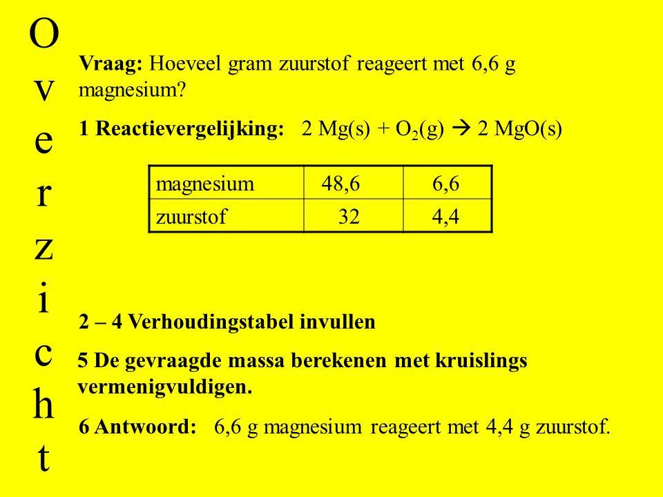Stap 6: Schrijf het antwoord op. 4,4 6,6 g magnesium reageert met 4,4 g zuurstof. magnesium zuurstof 48,6 32 6,6 (32 x 6,6) : 48,6 = x