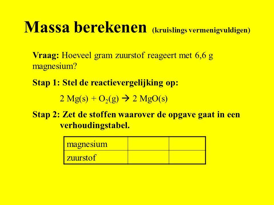 1 Reactievergelijking: 2 Mg(s) + O 2 (g)  2 MgO(s) 0,135 x 4,4 7 Antwoord: 6,6 g magnesium reageert met 4,4 g zuurstof. 48,6 32 6,6 Vraag: Hoeveel gr