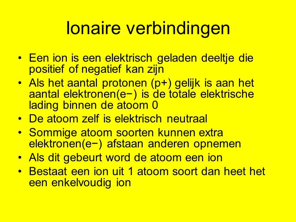 Ionaire verbindingen Een ion is een elektrisch geladen deeltje die positief of negatief kan zijn Als het aantal protonen (p+) gelijk is aan het aantal elektronen(e−) is de totale elektrische lading binnen de atoom 0 De atoom zelf is elektrisch neutraal Sommige atoom soorten kunnen extra elektronen(e−) afstaan anderen opnemen Als dit gebeurt word de atoom een ion Bestaat een ion uit 1 atoom soort dan heet het een enkelvoudig ion
