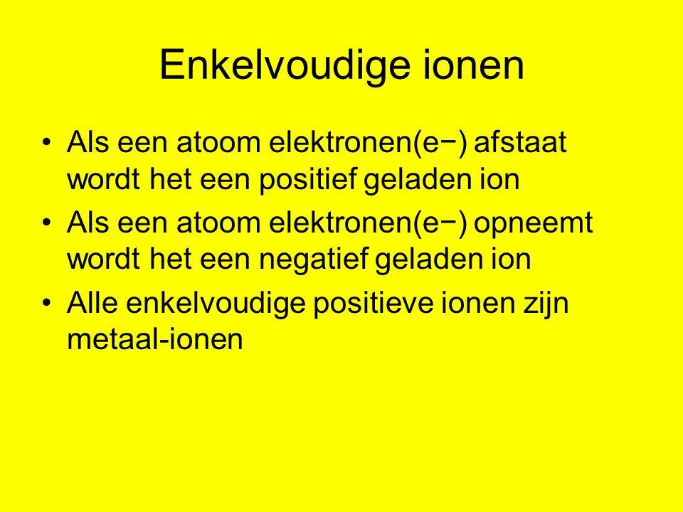 Naamgeving en lading De naam van positieve ionen is gewoon de naam van de atoom plus -ion Bij de naam van negatieve ionen moet er ide en -ion bij De formules van ionen zijn de afkorting van de atoom plus de lading BV: natrium wordt Na+ en zink word Zn²+ + geeft minder elektronen aan – extra elektronen IJzer-ion kan zowel ²+ als ³+ geladen zijn dit wordt verholpen met Romeinse cijfers VB: ijzer(  )-ion en ijzer(   )-ion