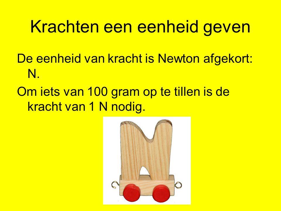 Krachten een eenheid geven De eenheid van kracht is Newton afgekort: N. Om iets van 100 gram op te tillen is de kracht van 1 N nodig.