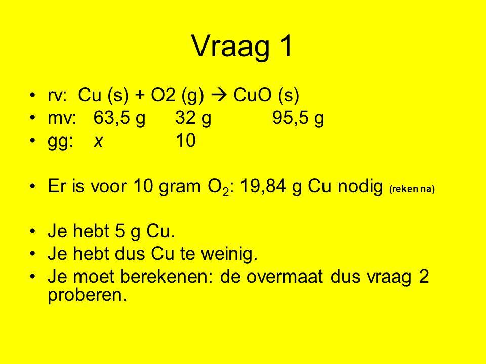 Vraag 2 rv:Cu (s) + O 2 (g)  CuO (s) mv: 63,5 g32 g95,5 g gg: 5x Er is voor 5 gram Cu: 2,52 g O 2 nodig (reken na) Je had 10 g O 2 : er is dus over: 10-2,52 = 7,48 g O 2 = overmaat
