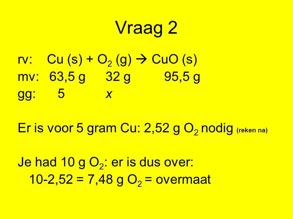 Massa en volume Vaste stoffen worden weergegeven in mg, g of kg.
