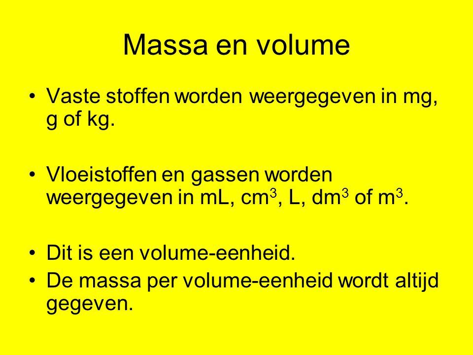 Massa en volume Vaste stoffen worden weergegeven in mg, g of kg. Vloeistoffen en gassen worden weergegeven in mL, cm 3, L, dm 3 of m 3. Dit is een vol