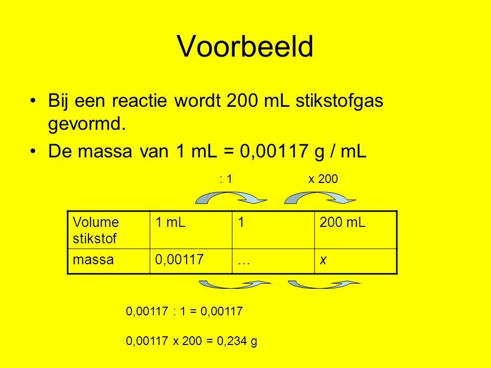 Voorbeeld Bij een reactie wordt 200 mL stikstofgas gevormd. De massa van 1 mL = 0,00117 g / mL Volume stikstof 1 mL1200 mL massa0,00117…x : 1x 200 0,0