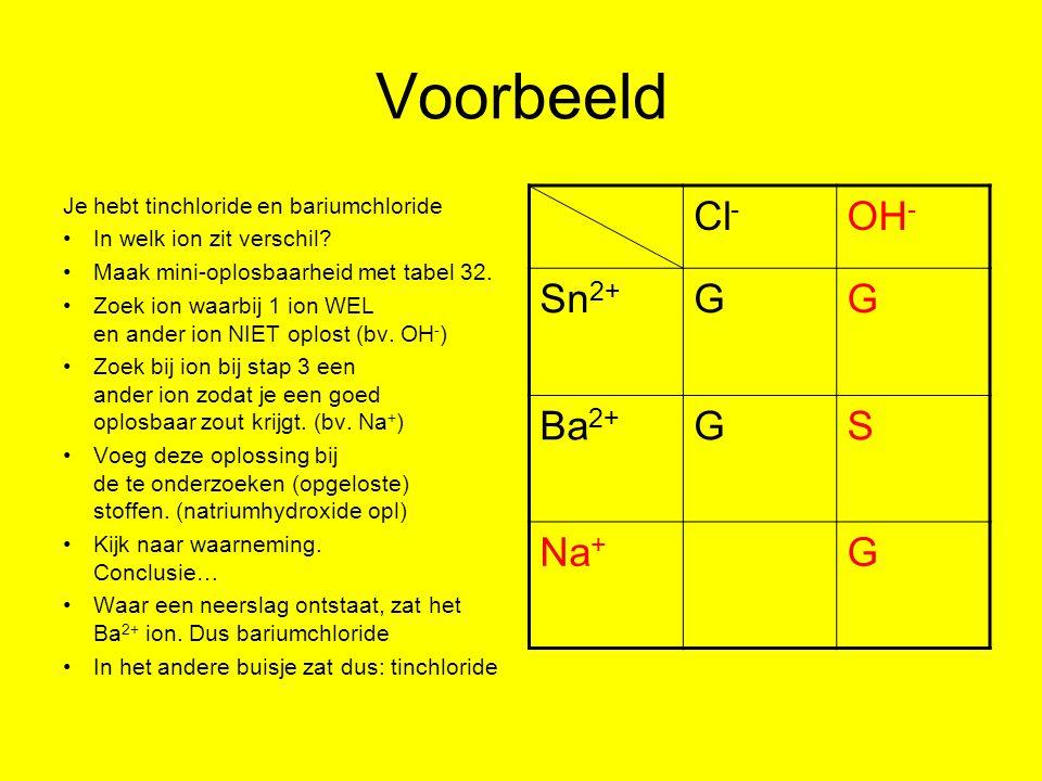 Voorbeeld Je hebt tinchloride en bariumchloride In welk ion zit verschil? Maak mini-oplosbaarheid met tabel 32. Zoek ion waarbij 1 ion WEL en ander io