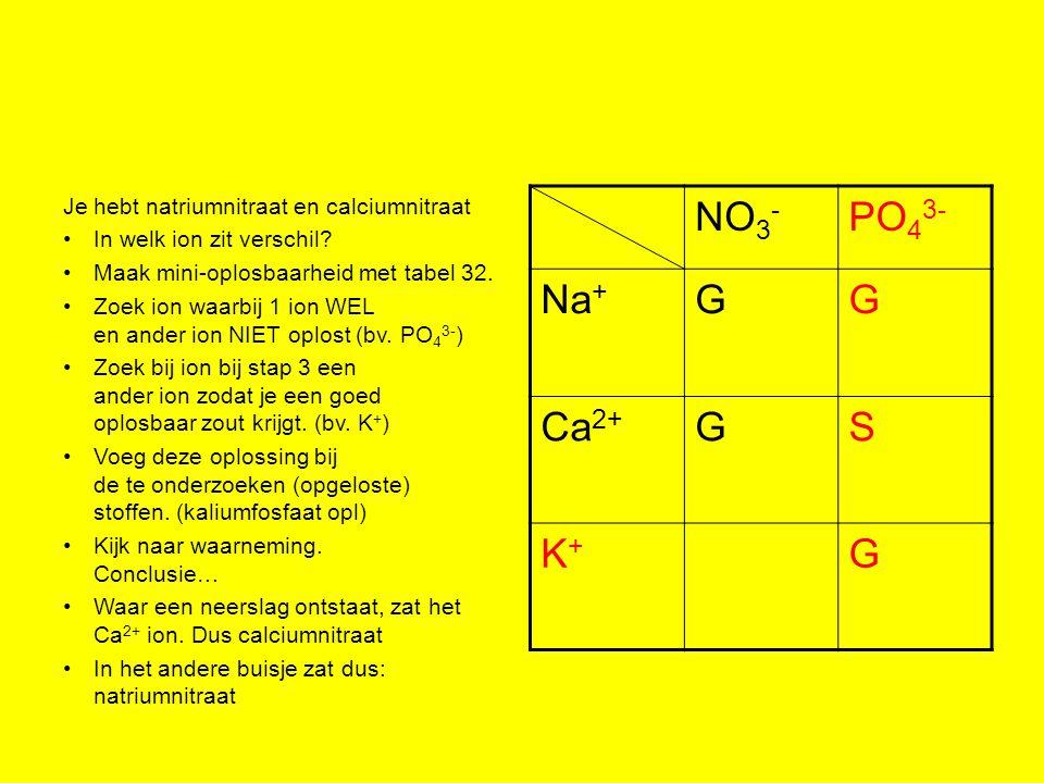 Je hebt natriumnitraat en calciumnitraat In welk ion zit verschil? Maak mini-oplosbaarheid met tabel 32. Zoek ion waarbij 1 ion WEL en ander ion NIET