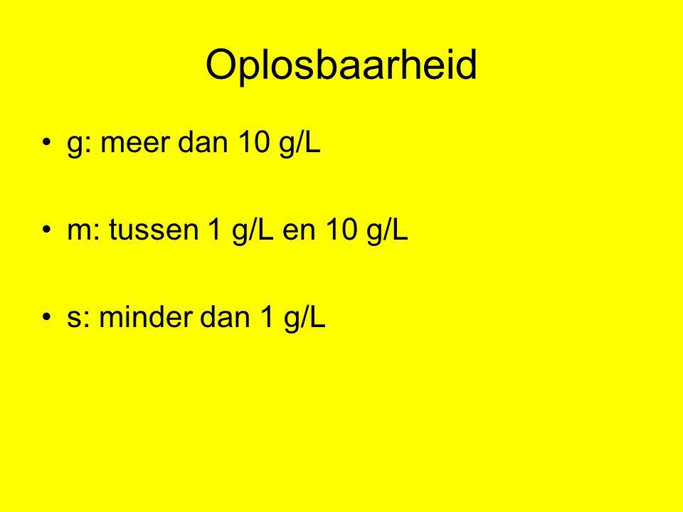 Oplosbaarheid g: meer dan 10 g/L m: tussen 1 g/L en 10 g/L s: minder dan 1 g/L