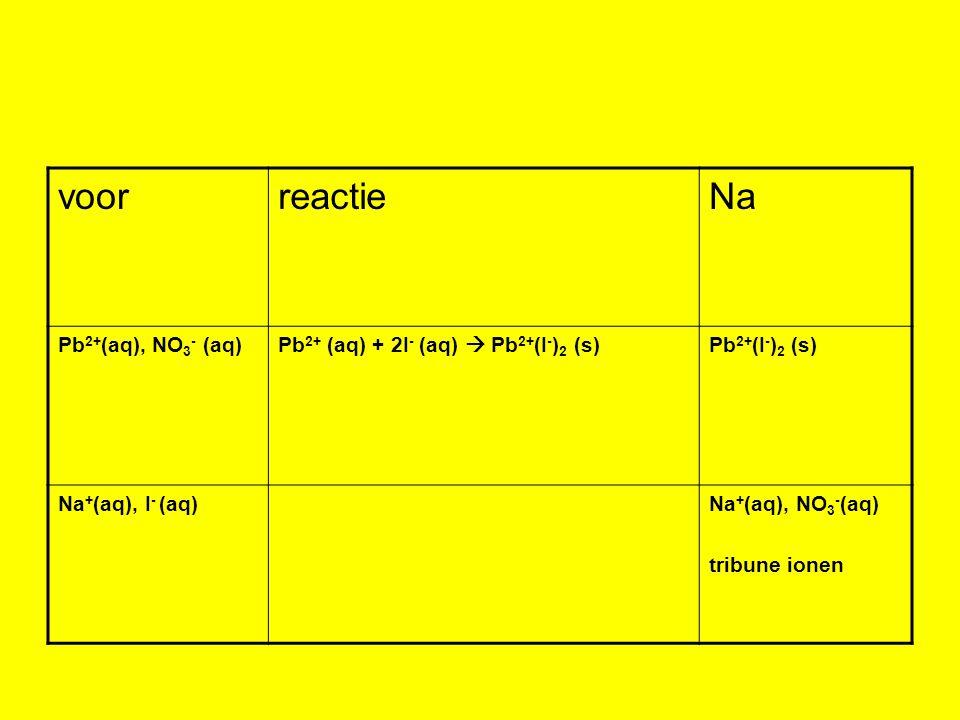 voorreactieNa Pb 2+ (aq), NO 3 - (aq)Pb 2+ (aq) + 2I - (aq)  Pb 2+ (I - ) 2 (s)Pb 2+ (I - ) 2 (s) Na + (aq), I - (aq)Na + (aq), NO 3 - (aq) tribune i