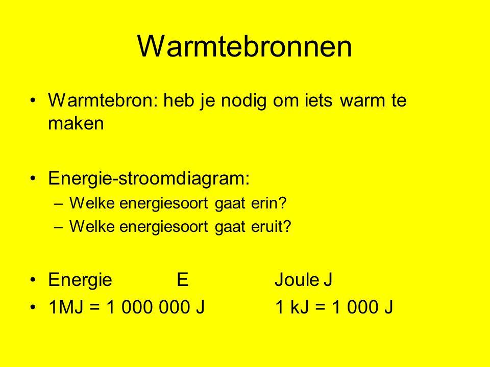 Warmtebronnen Warmtebron: heb je nodig om iets warm te maken Energie-stroomdiagram: –Welke energiesoort gaat erin? –Welke energiesoort gaat eruit? Ene