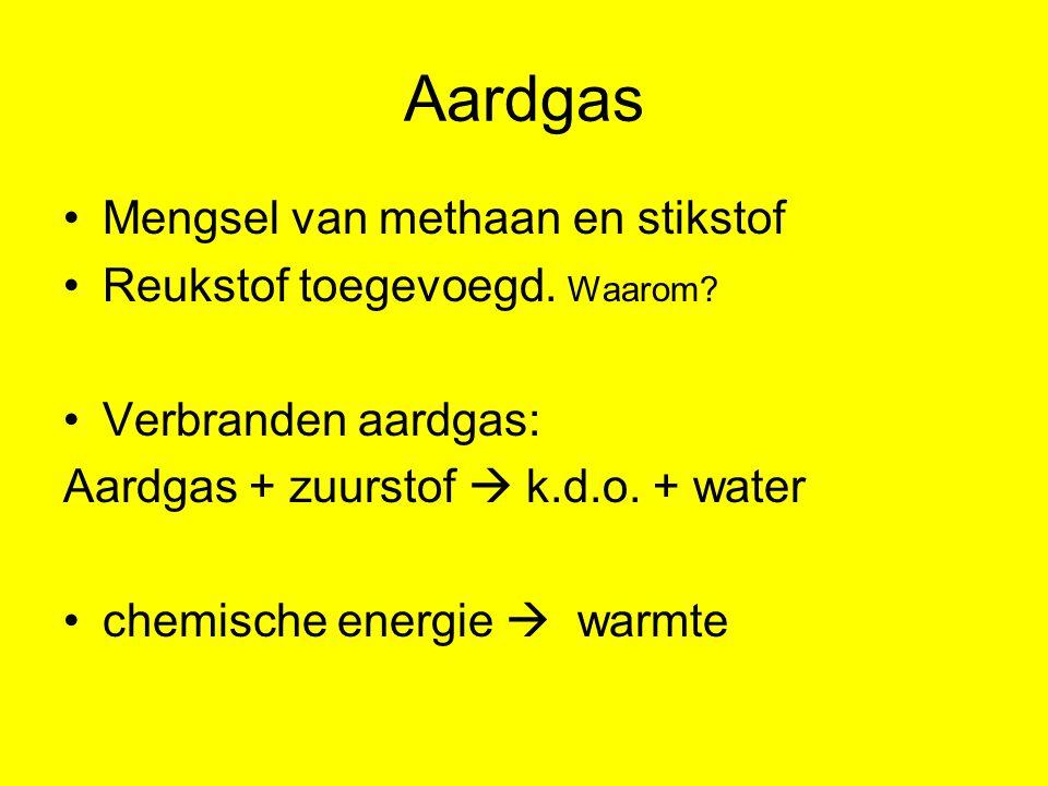 Aardgas Mengsel van methaan en stikstof Reukstof toegevoegd. Waarom? Verbranden aardgas: Aardgas + zuurstof  k.d.o. + water chemische energie  warmt