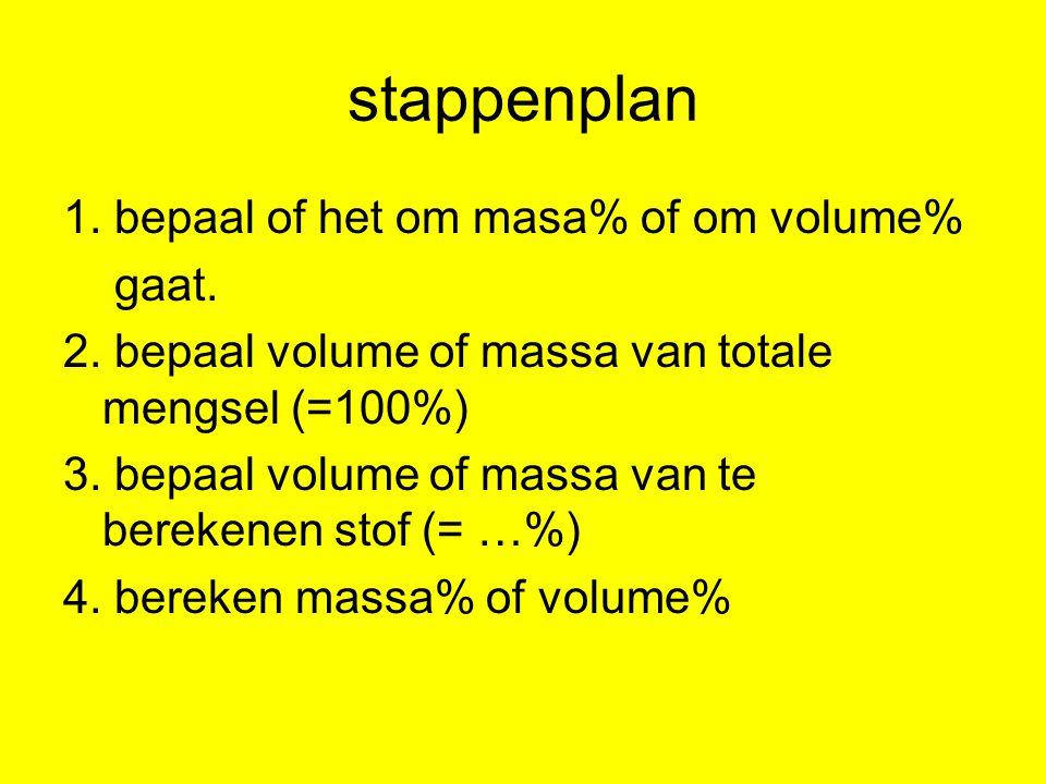 stappenplan 1. bepaal of het om masa% of om volume% gaat. 2. bepaal volume of massa van totale mengsel (=100%) 3. bepaal volume of massa van te bereke