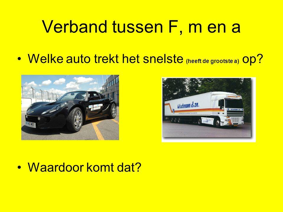 Verband tussen F, m en a Welke auto trekt het snelste (heeft de grootste a) op? Waardoor komt dat?