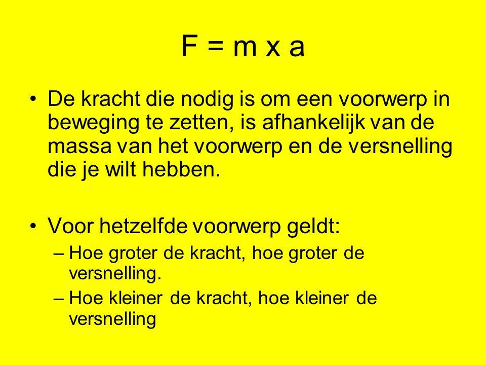 F = m x a De kracht die nodig is om een voorwerp in beweging te zetten, is afhankelijk van de massa van het voorwerp en de versnelling die je wilt hebben.