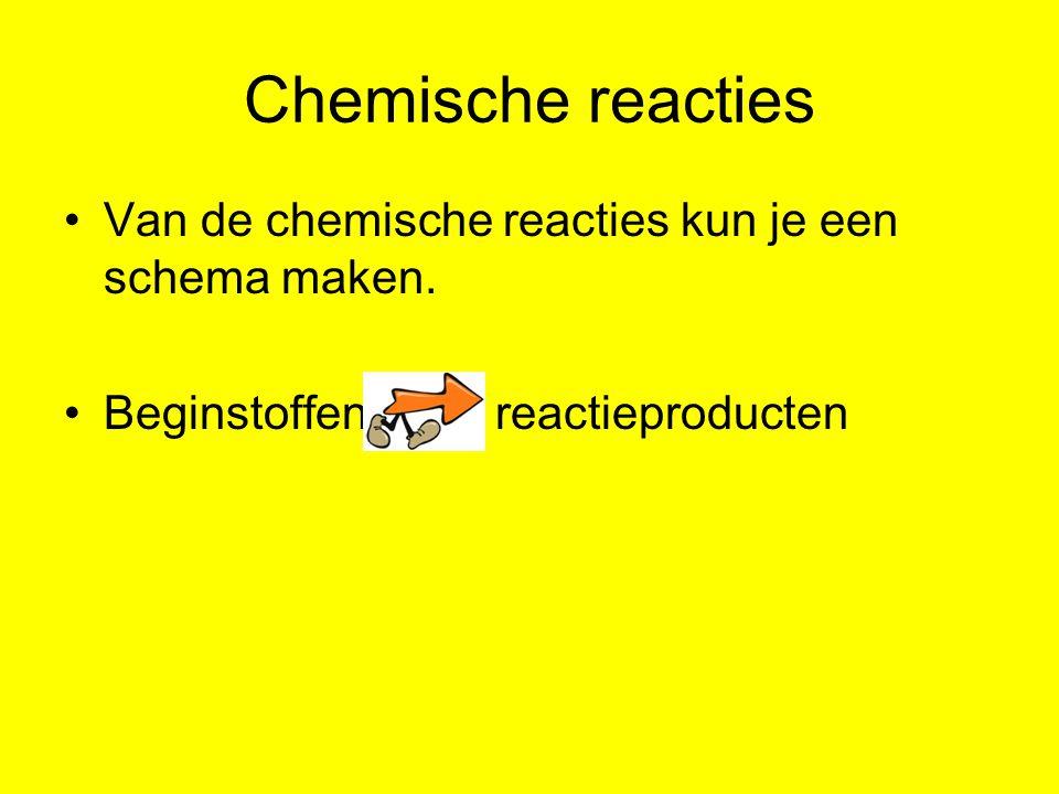 Chemische reacties Van de chemische reacties kun je een schema maken. Beginstoffen reactieproducten