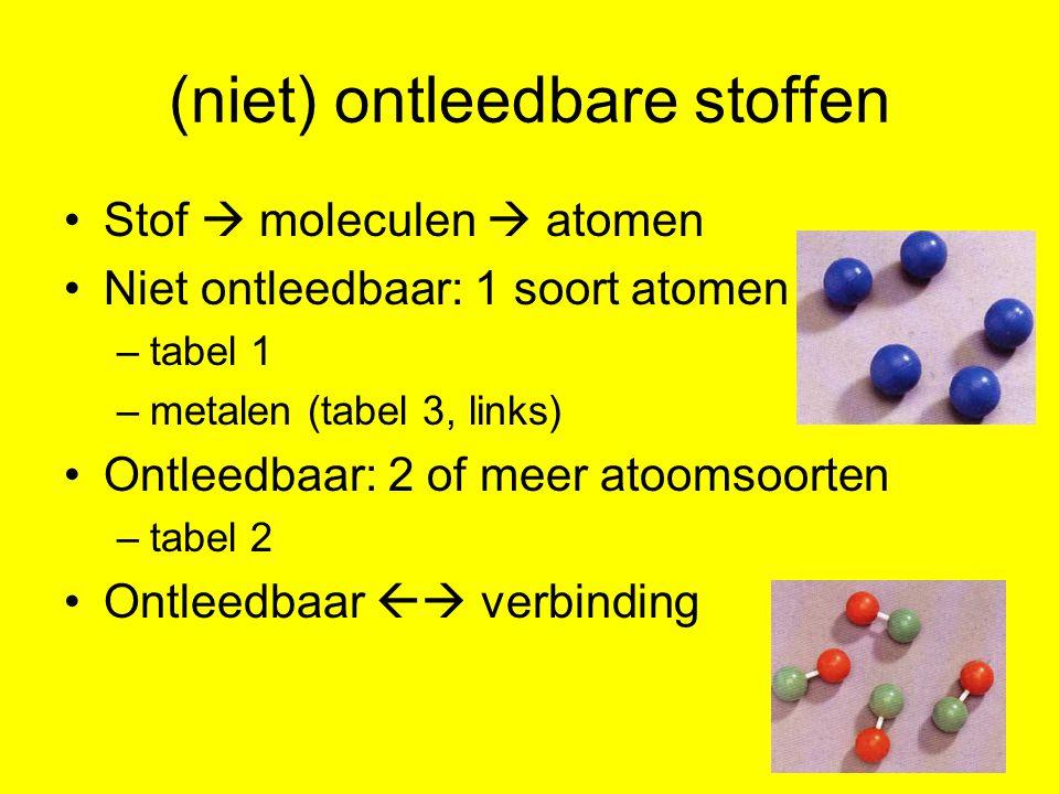 (niet) ontleedbare stoffen Stof  moleculen  atomen Niet ontleedbaar: 1 soort atomen –tabel 1 –metalen (tabel 3, links) Ontleedbaar: 2 of meer atooms