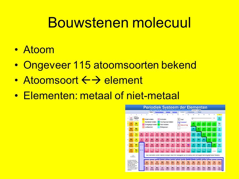 Bouwstenen molecuul Atoom Ongeveer 115 atoomsoorten bekend Atoomsoort  element Elementen: metaal of niet-metaal