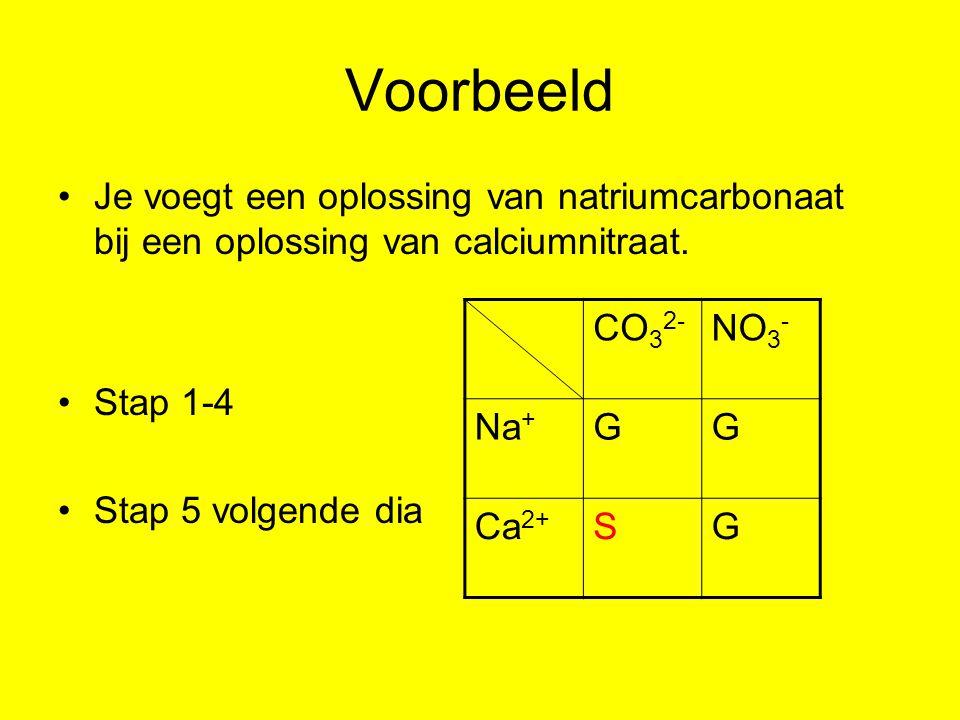 Voorbeeld Je voegt een oplossing van natriumcarbonaat bij een oplossing van calciumnitraat. Stap 1-4 Stap 5 volgende dia CO 3 2- NO 3 - Na + GG Ca 2+