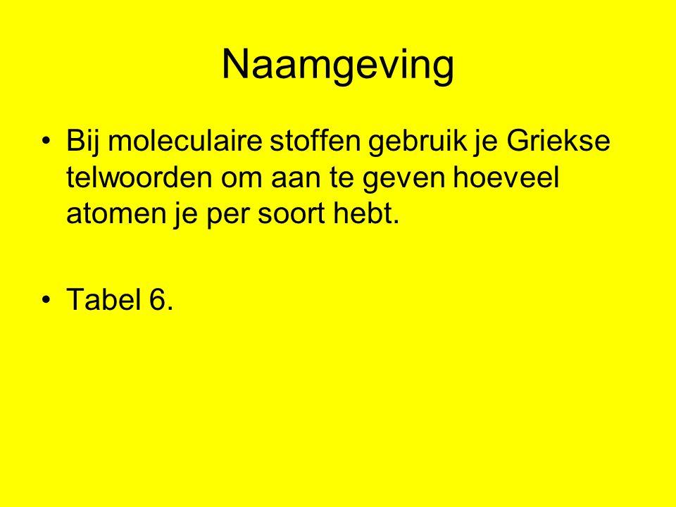 Naamgeving Bij moleculaire stoffen gebruik je Griekse telwoorden om aan te geven hoeveel atomen je per soort hebt. Tabel 6.