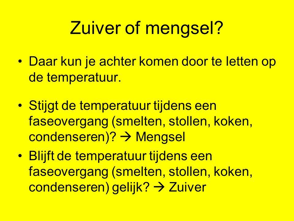 Temperatuursverloop zuivere stof s l g s + l l + g smelttijd / stoltijd kooktijd / condensatietijd