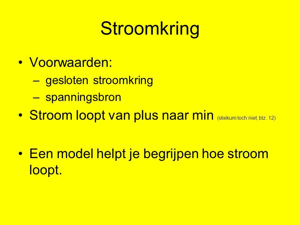 Stroomkring Voorwaarden: – gesloten stroomkring – spanningsbron Stroom loopt van plus naar min (stiekum toch niet, blz. 12) Een model helpt je begrijp