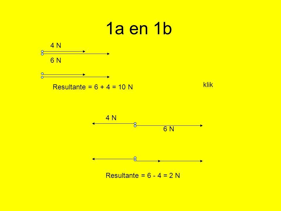 1a en 1b 4 N 6 N Resultante = 6 + 4 = 10 N 4 N 6 N klik Resultante = 6 - 4 = 2 N