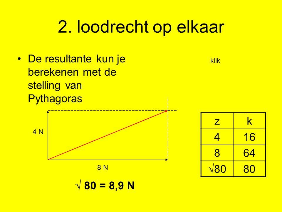 2. loodrecht op elkaar De resultante kun je berekenen met de stelling van Pythagoras 8 N 4 N klik zk 416 864 √8080 √ 80 = 8,9 N