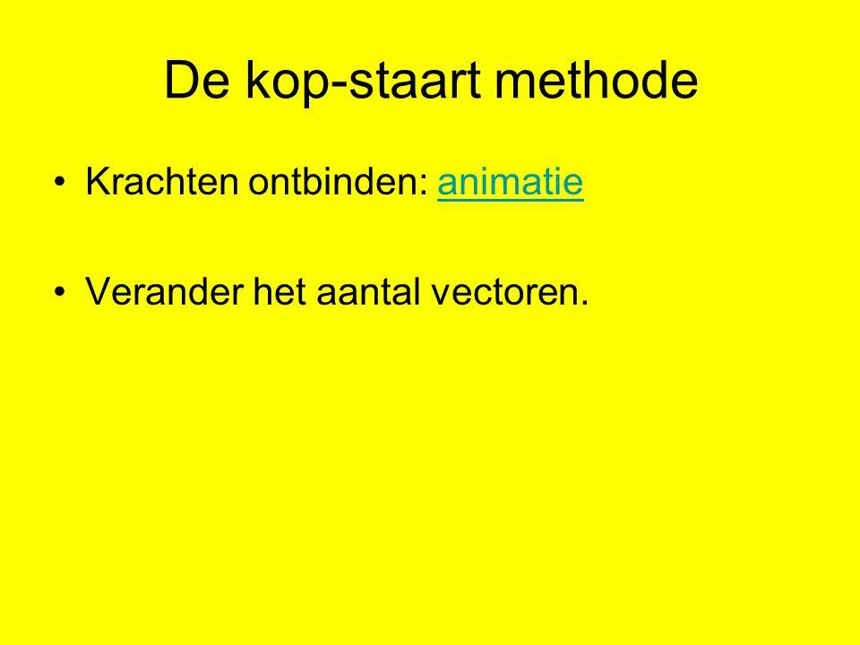 De kop-staart methode Krachten ontbinden: animatieanimatie Verander het aantal vectoren.