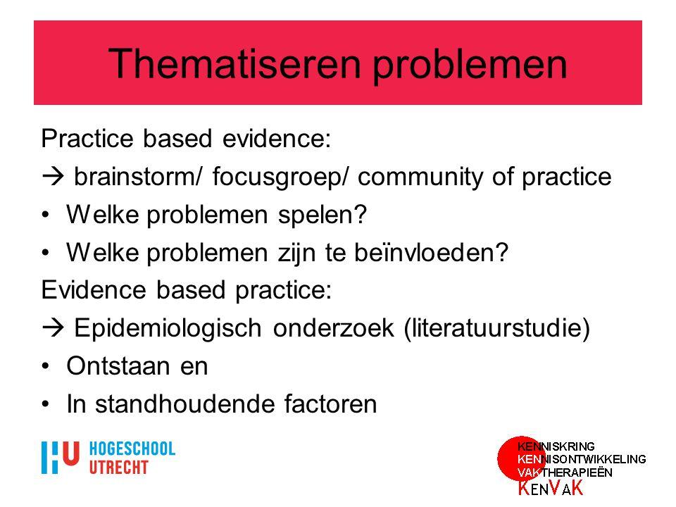 Thematiseren problemen Practice based evidence:  brainstorm/ focusgroep/ community of practice Welke problemen spelen? Welke problemen zijn te beïnvl