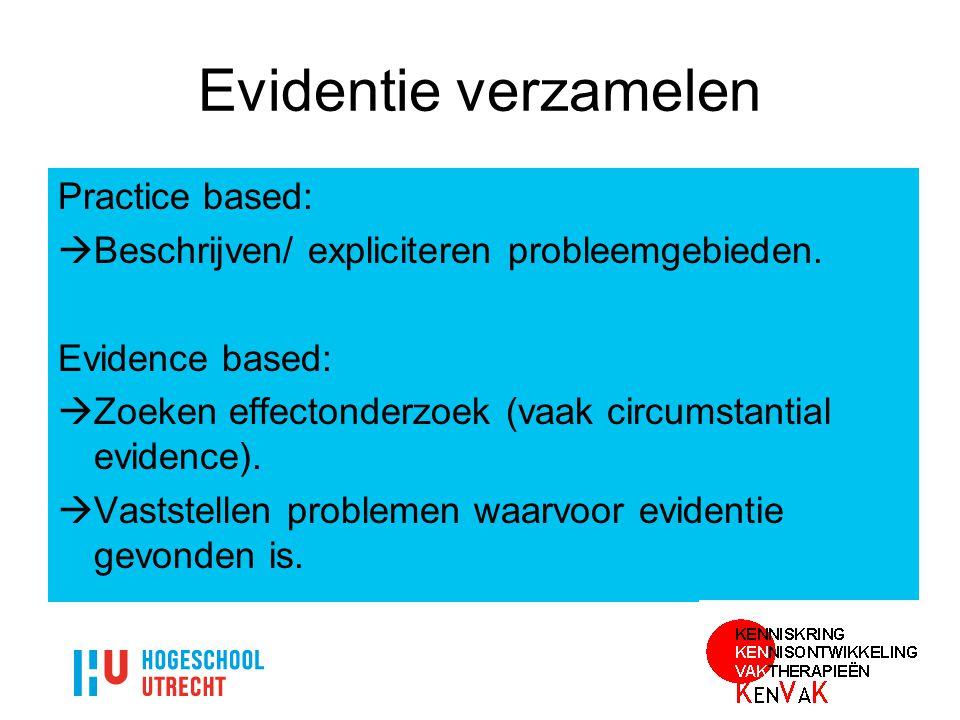 Evidentie verzamelen Practice based:  Beschrijven/ expliciteren probleemgebieden. Evidence based:  Zoeken effectonderzoek (vaak circumstantial evide