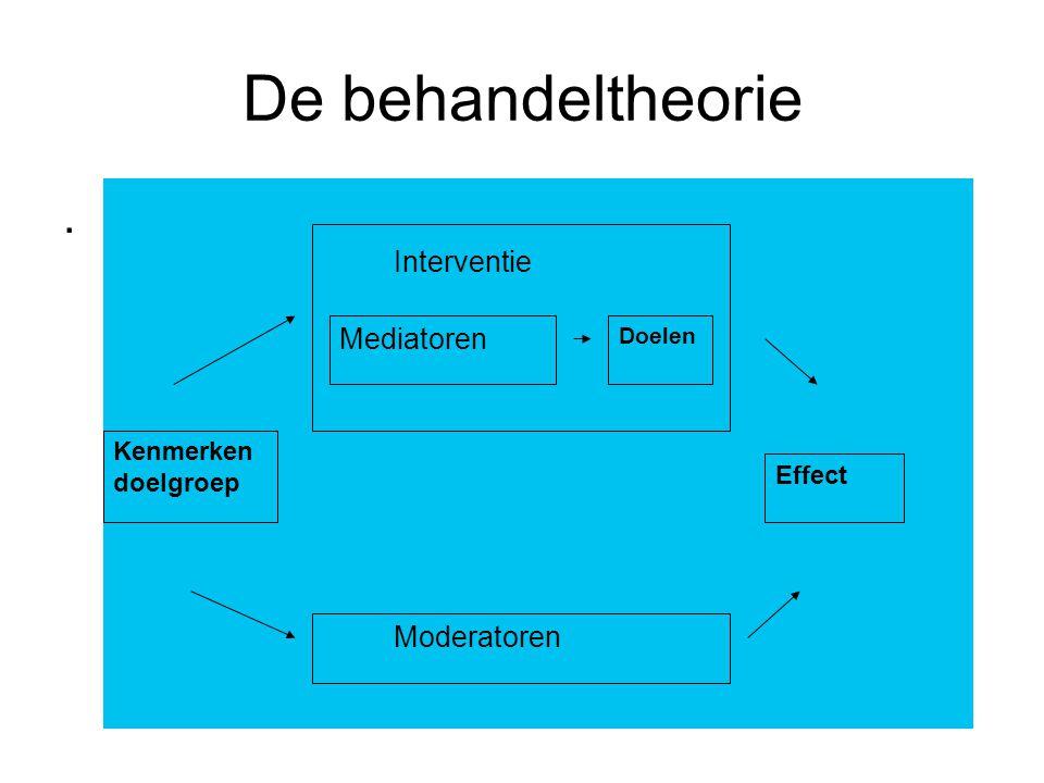 De behandeltheorie. Kenmerken doelgroep Interventie Moderatoren Mediatoren Doelen Effect