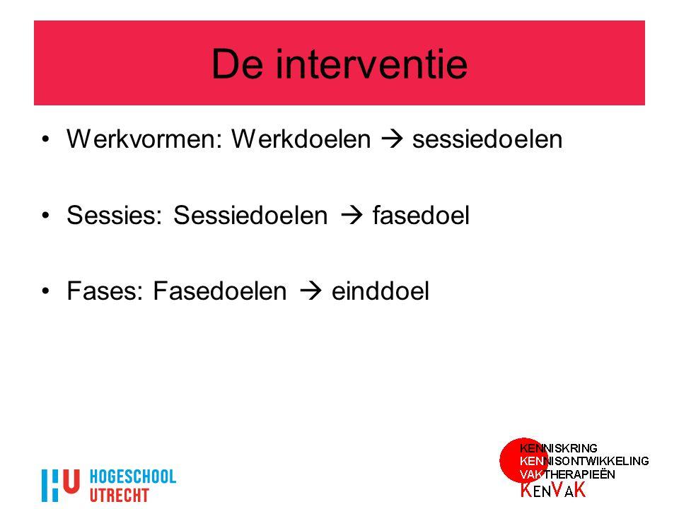 De interventie Werkvormen: Werkdoelen  sessiedoelen Sessies: Sessiedoelen  fasedoel Fases: Fasedoelen  einddoel