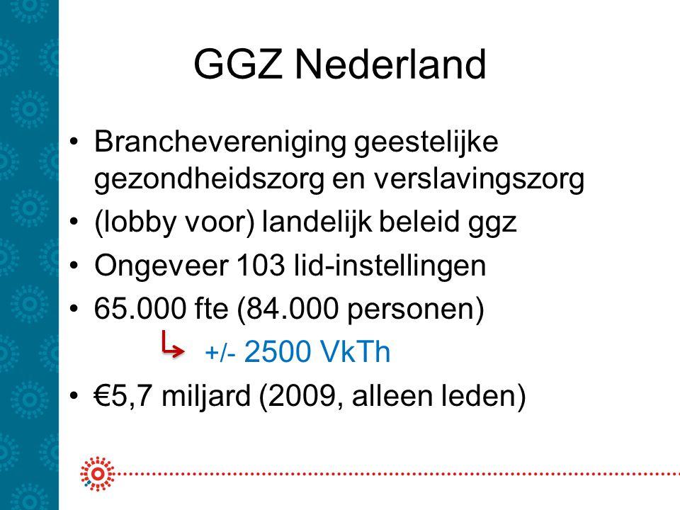 GGZ Nederland Branchevereniging geestelijke gezondheidszorg en verslavingszorg (lobby voor) landelijk beleid ggz Ongeveer 103 lid-instellingen 65.000 fte (84.000 personen) +/- 2500 VkTh €5,7 miljard (2009, alleen leden)