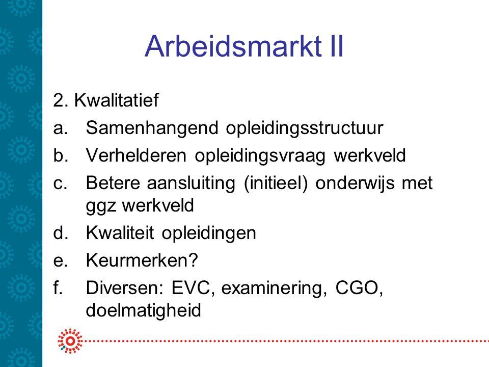 Arbeidsmarkt II 2.