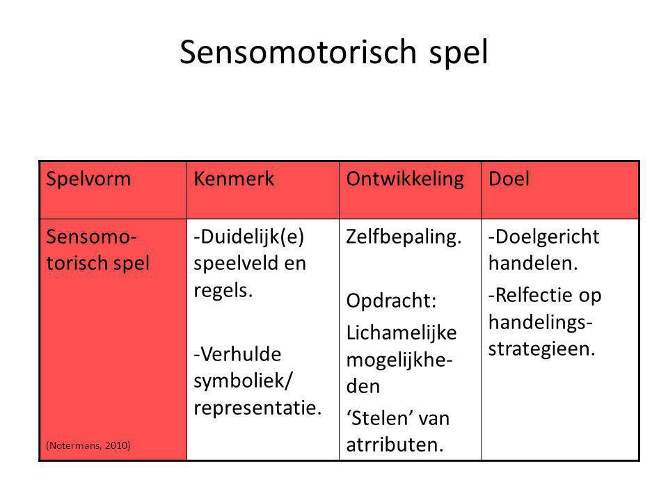 Sensomotorisch spel SpelvormKenmerkOntwikkelingDoel Sensomo- torisch spel (Notermans, 2010) -Duidelijk(e) speelveld en regels. -Verhulde symboliek/ re