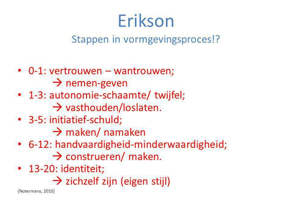 Erikson Stappen in vormgevingsproces!? 0-1: vertrouwen – wantrouwen;  nemen-geven 1-3: autonomie-schaamte/ twijfel;  vasthouden/loslaten. 3-5: initi