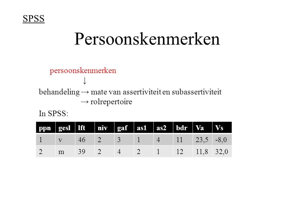 Persoonskenmerken persoonskenmerken ↓ behandeling → mate van assertiviteit en subassertiviteit → rolrepertoire In SPSS: ppngesllftnivgafas1as2bdrVaVs 1v4623141123,5-8,0 2m3924211211,832,0 SPSS