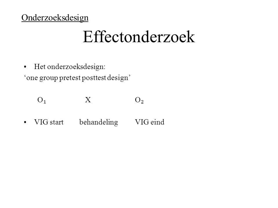 Effectonderzoek Het onderzoeksdesign: 'one group pretest posttest design' O ₁ XO ₂ VIG startbehandelingVIG eind Onderzoeksdesign