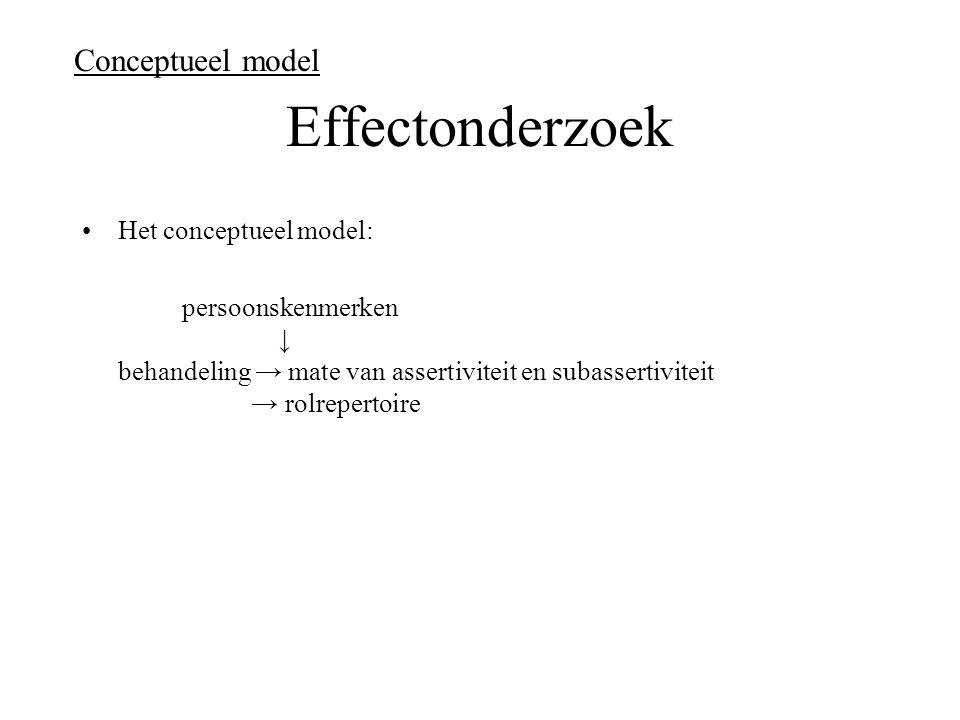 Effectonderzoek Het conceptueel model: persoonskenmerken ↓ behandeling → mate van assertiviteit en subassertiviteit → rolrepertoire Conceptueel model