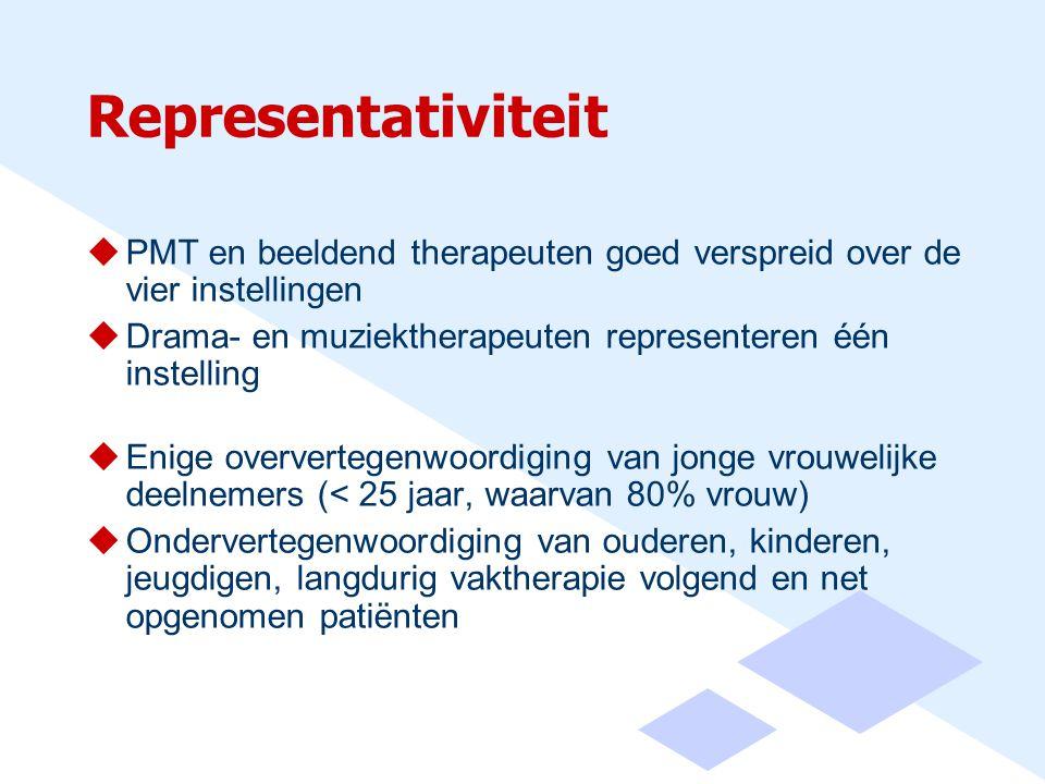 Representativiteit  PMT en beeldend therapeuten goed verspreid over de vier instellingen  Drama- en muziektherapeuten representeren één instelling 