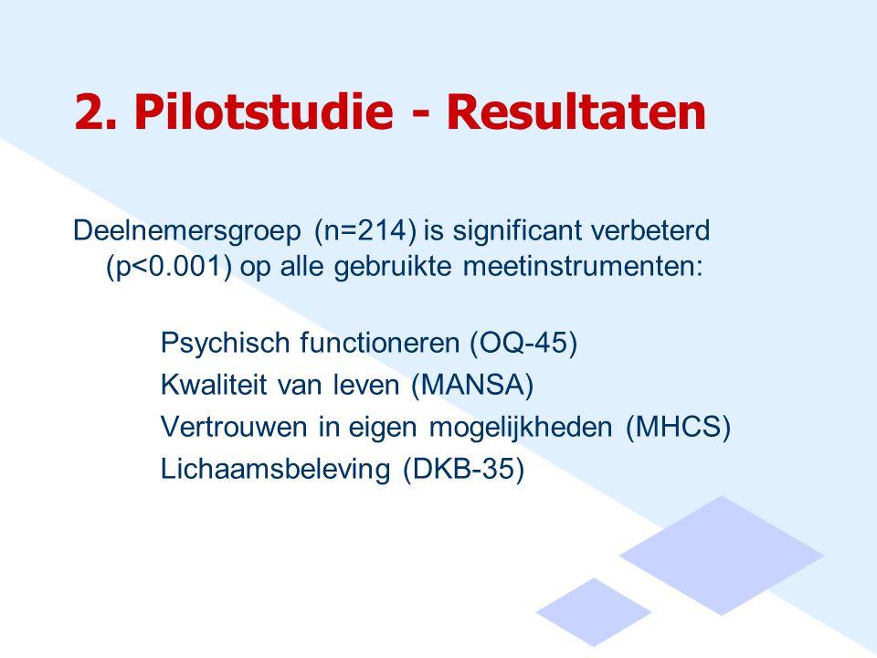 2. Pilotstudie - Resultaten Deelnemersgroep (n=214) is significant verbeterd (p<0.001) op alle gebruikte meetinstrumenten: Psychisch functioneren (OQ-