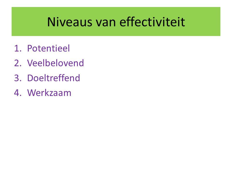 Niveaus van effectiviteit 1.Potentieel 2.Veelbelovend 3.Doeltreffend 4.Werkzaam