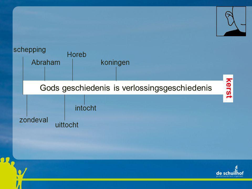 Gods geschiedenis is verlossingsgeschiedenis kerst schepping zondeval Abraham uittocht koningen Horeb intocht ballingschap en terugkeer