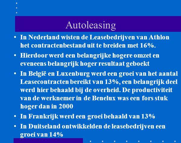 Autoleasing Interleasing Hiltermann Lease Service Unilease (50%) Interleasing Belgium Interleasing Luxenbourg Autop France AV Leasing Autop Deutschlan